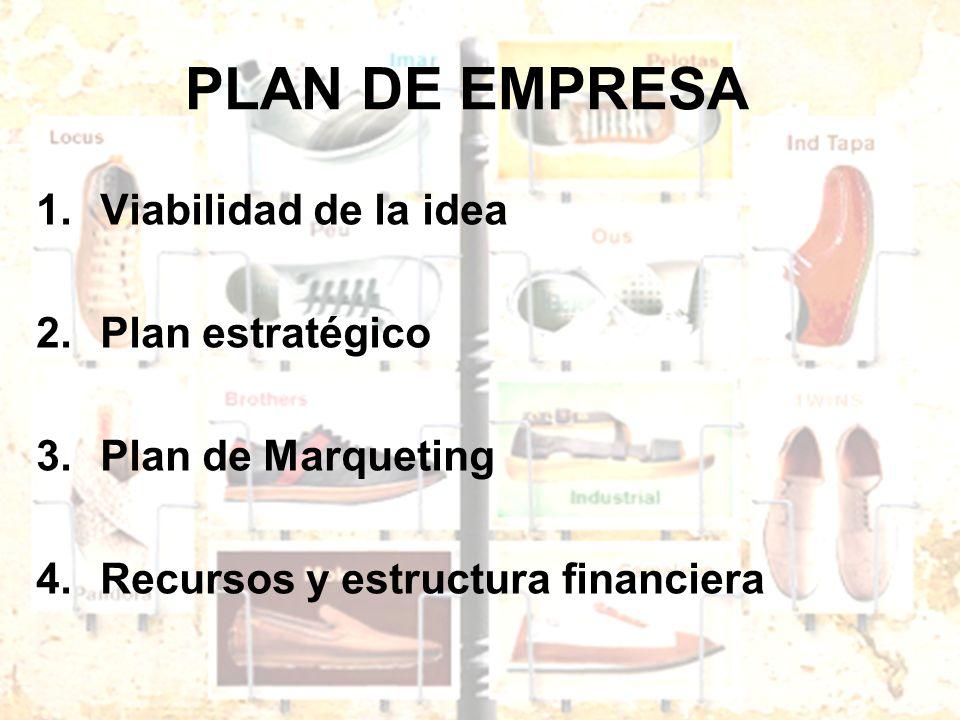 PLAN DE EMPRESA Viabilidad de la idea 2. Plan estratégico