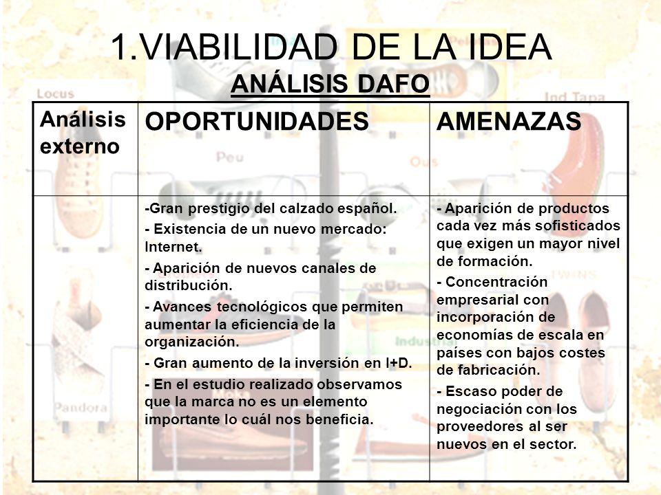1.VIABILIDAD DE LA IDEA ANÁLISIS DAFO
