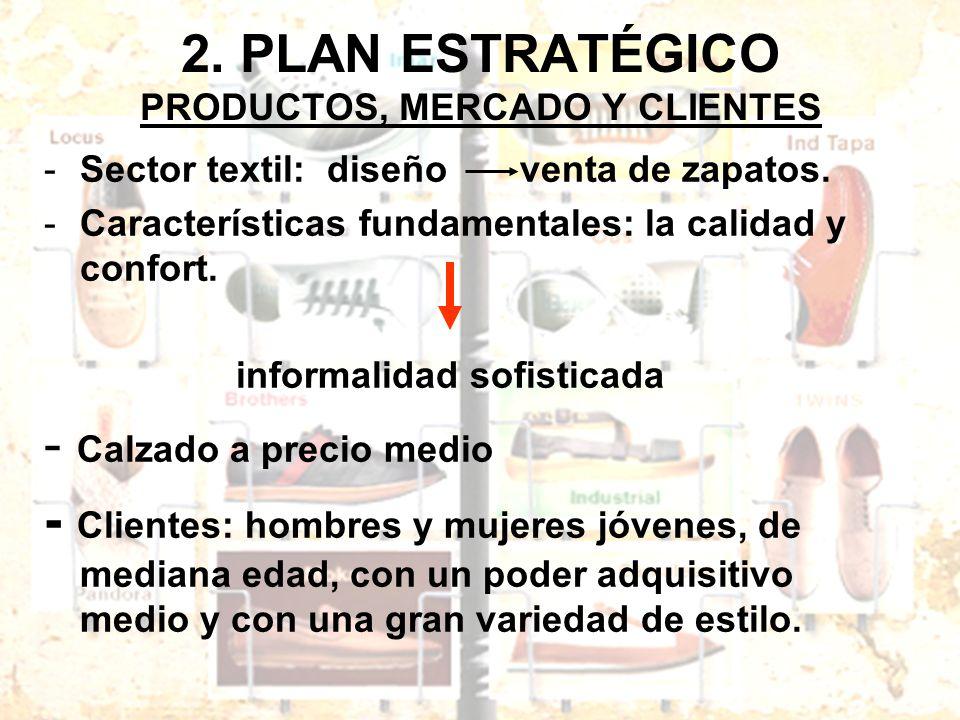 2. PLAN ESTRATÉGICO PRODUCTOS, MERCADO Y CLIENTES