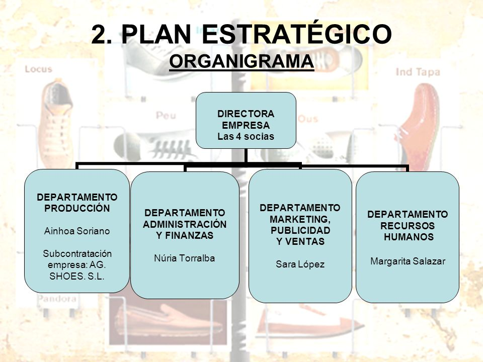 2. PLAN ESTRATÉGICO ORGANIGRAMA