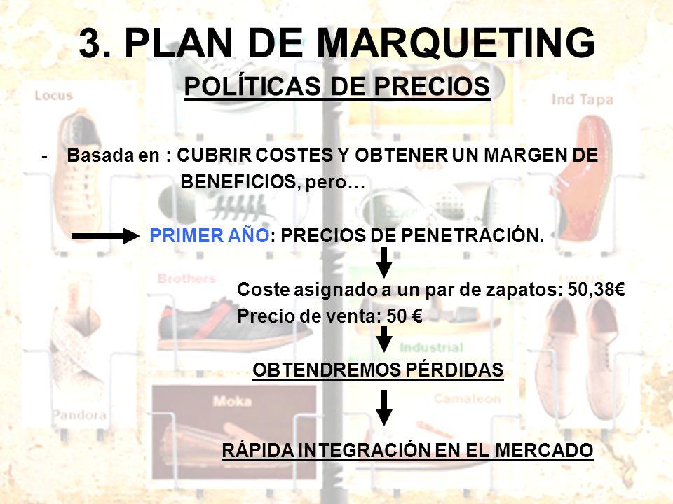 3. PLAN DE MARQUETING POLÍTICAS DE PRECIOS