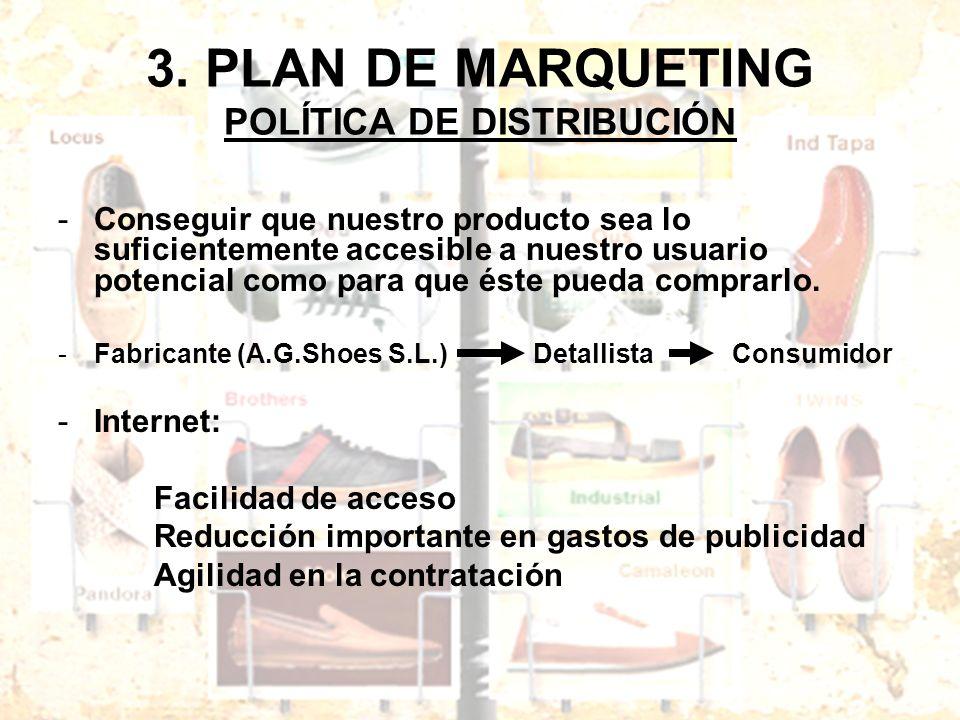 3. PLAN DE MARQUETING POLÍTICA DE DISTRIBUCIÓN