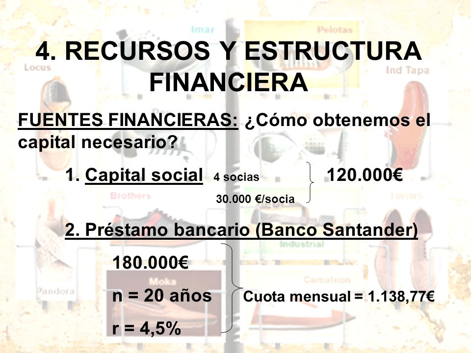 4. RECURSOS Y ESTRUCTURA FINANCIERA