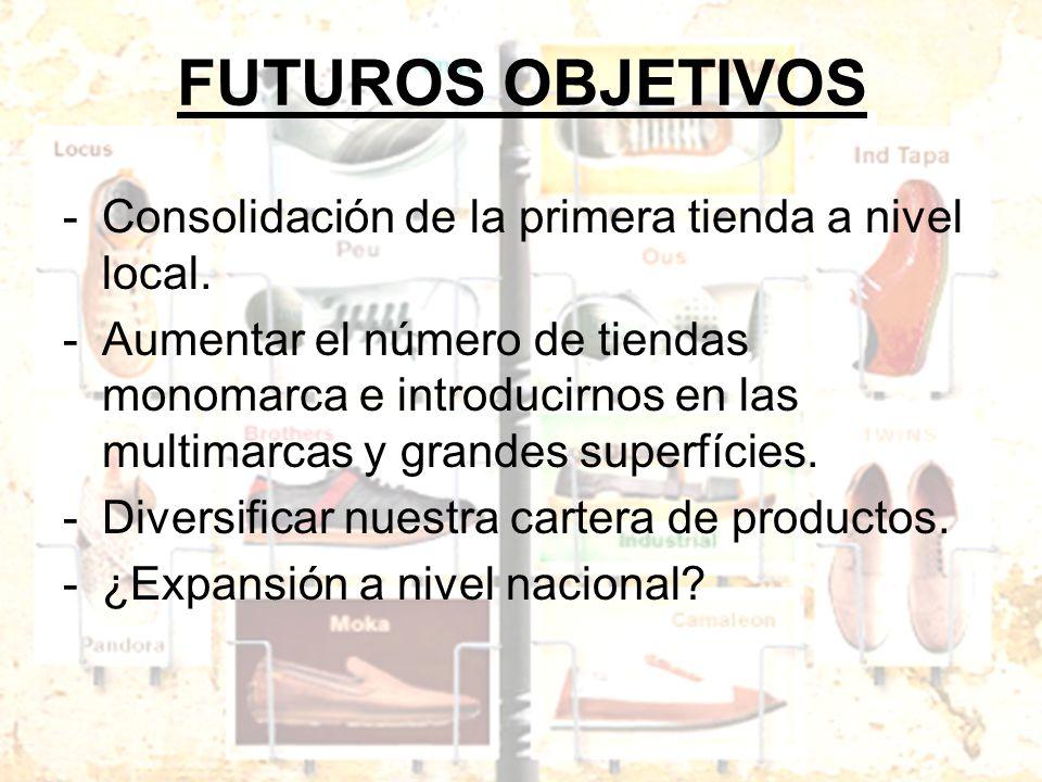 FUTUROS OBJETIVOS Consolidación de la primera tienda a nivel local.