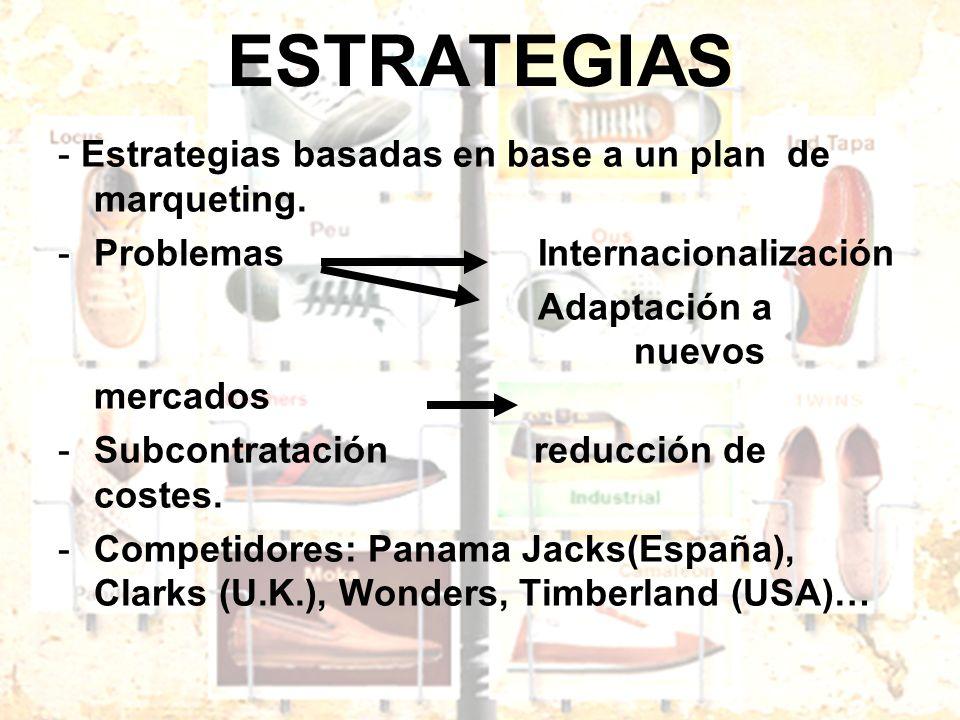 ESTRATEGIAS - Estrategias basadas en base a un plan de marqueting.
