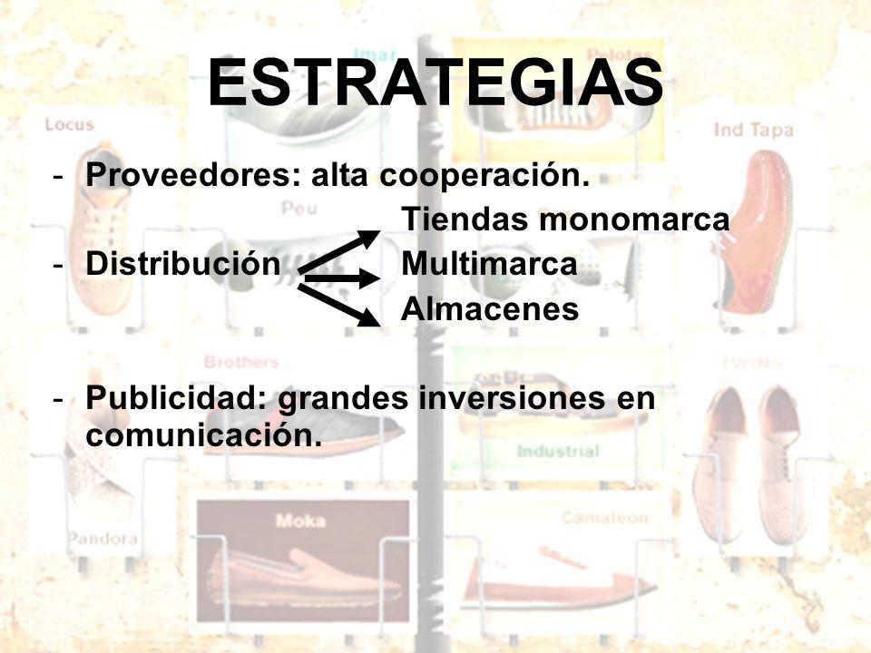 ESTRATEGIAS Proveedores: alta cooperación. Tiendas monomarca