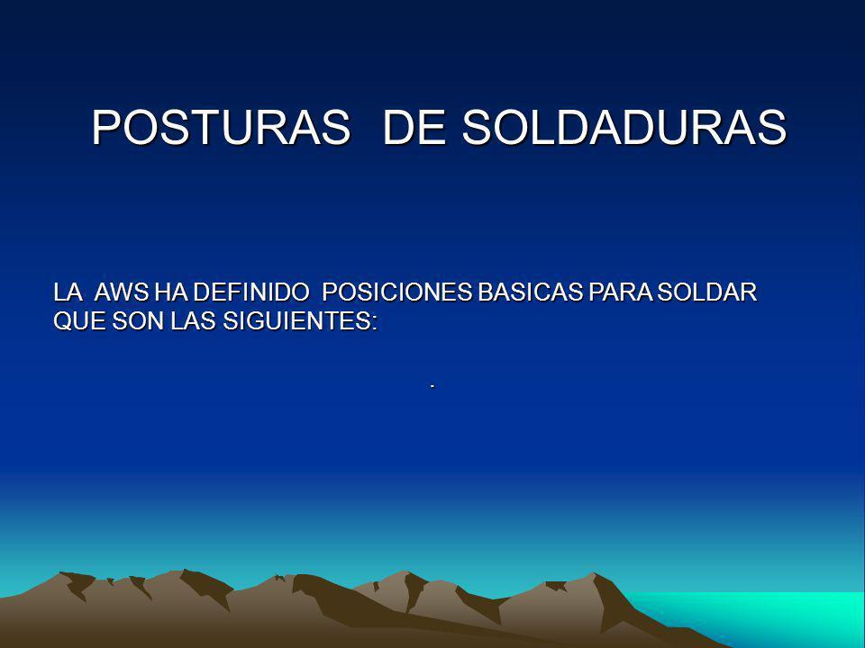 POSTURAS DE SOLDADURAS