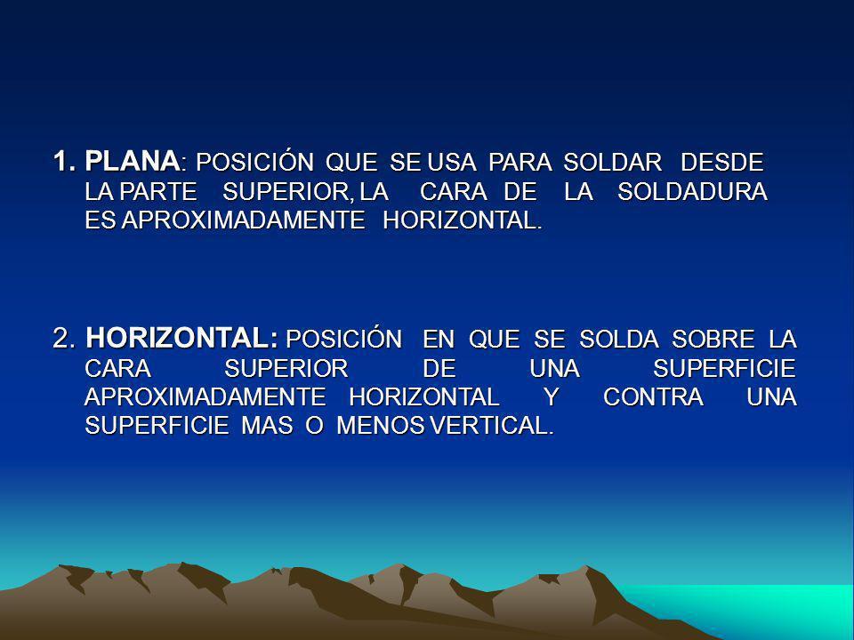 PLANA: POSICIÓN QUE SE USA PARA SOLDAR DESDE LA PARTE SUPERIOR, LA CARA DE LA SOLDADURA ES APROXIMADAMENTE HORIZONTAL.