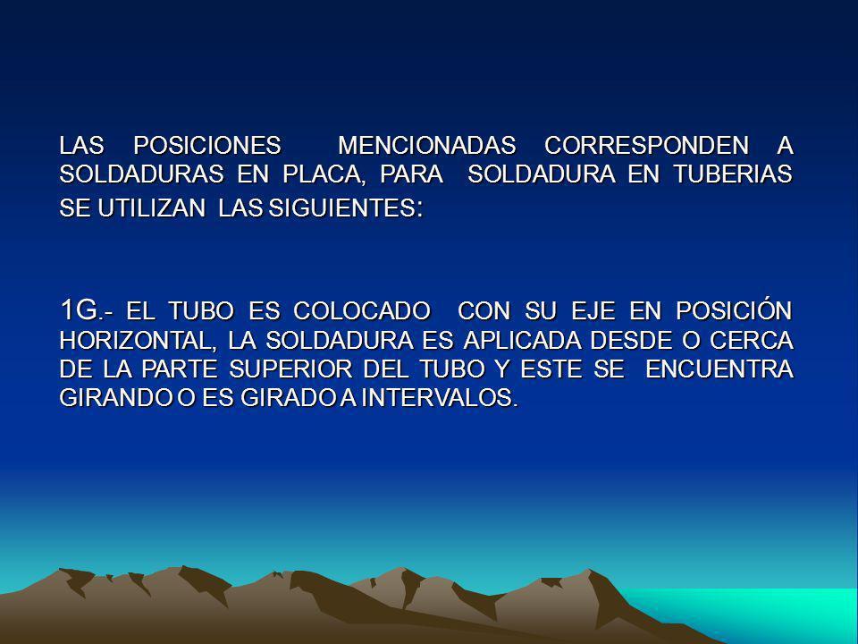 LAS POSICIONES MENCIONADAS CORRESPONDEN A SOLDADURAS EN PLACA, PARA SOLDADURA EN TUBERIAS SE UTILIZAN LAS SIGUIENTES: