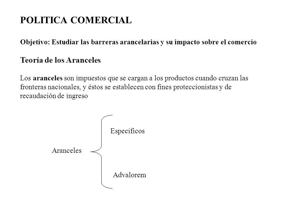 POLITICA COMERCIAL Teoría de los Aranceles