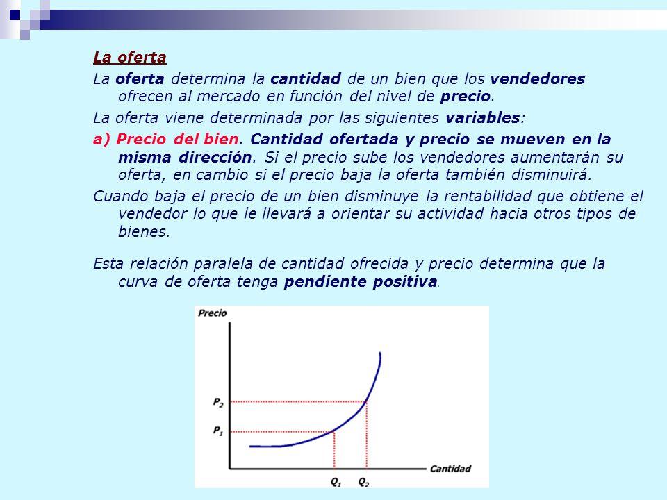 La oferta La oferta determina la cantidad de un bien que los vendedores ofrecen al mercado en función del nivel de precio.