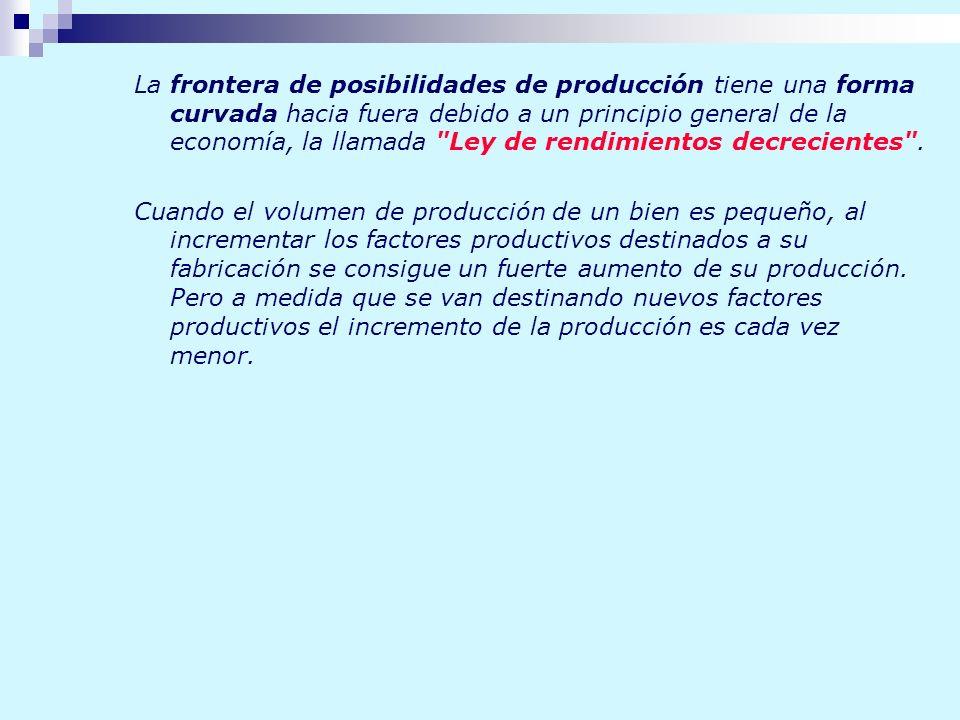 La frontera de posibilidades de producción tiene una forma curvada hacia fuera debido a un principio general de la economía, la llamada Ley de rendimientos decrecientes .