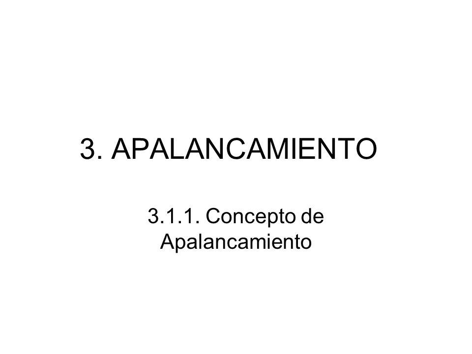 3.1.1. Concepto de Apalancamiento