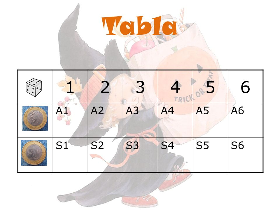Tabla 1 2 3 4 5 6 A1 A2 A3 A4 A5 A6 S1 S2 S3 S4 S5 S6