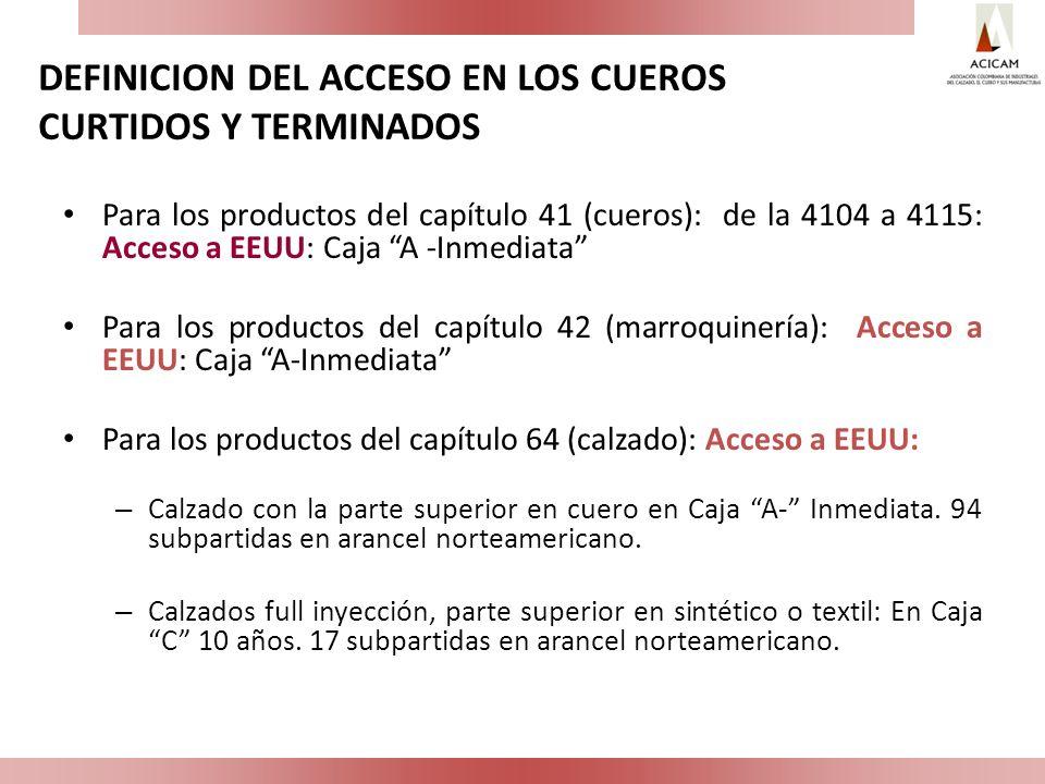 DEFINICION DEL ACCESO EN LOS CUEROS CURTIDOS Y TERMINADOS