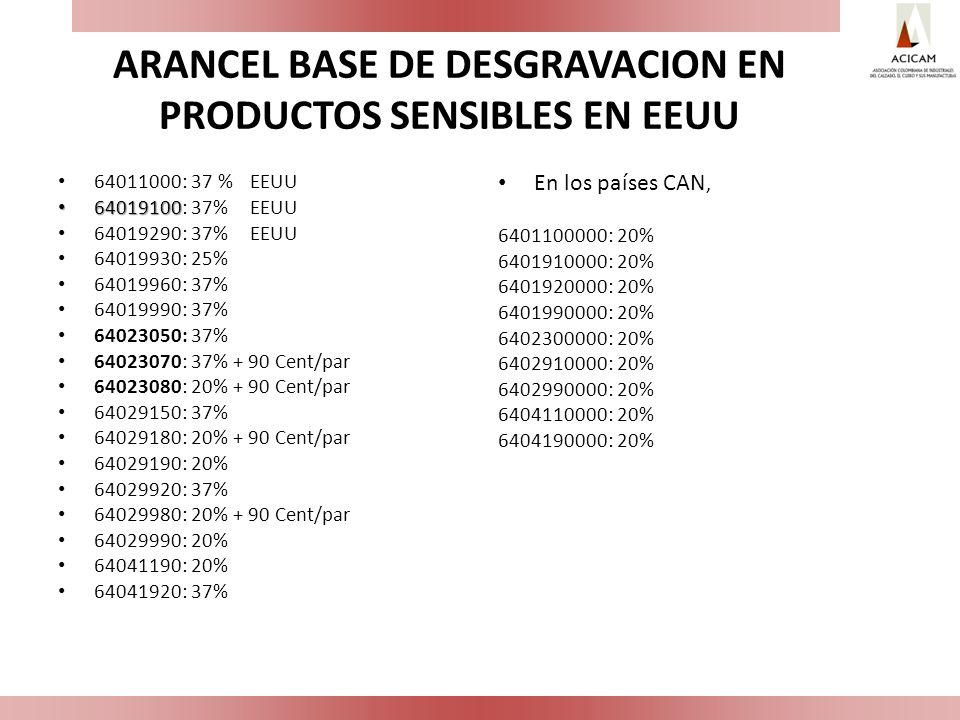 ARANCEL BASE DE DESGRAVACION EN PRODUCTOS SENSIBLES EN EEUU