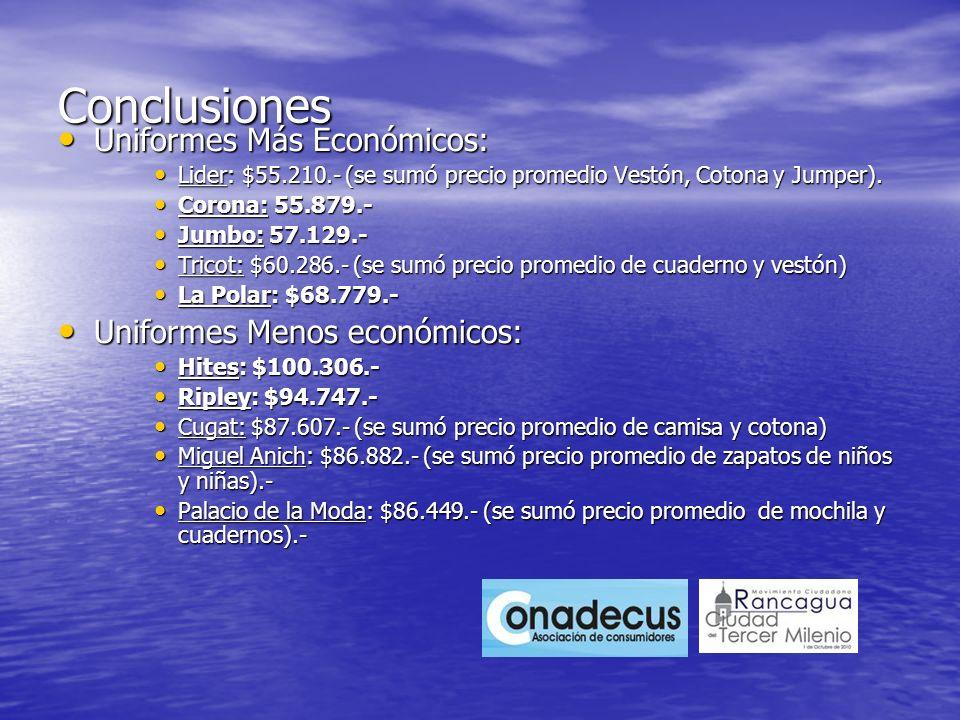 Conclusiones Uniformes Más Económicos: Uniformes Menos económicos: