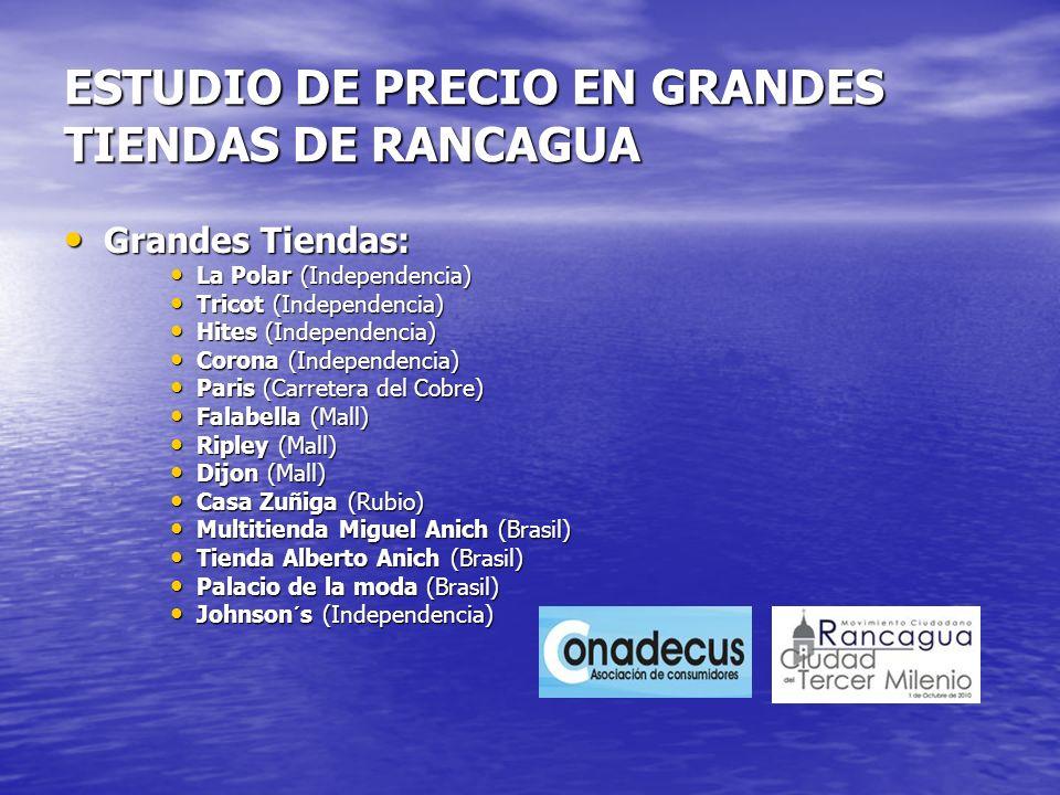 ESTUDIO DE PRECIO EN GRANDES TIENDAS DE RANCAGUA