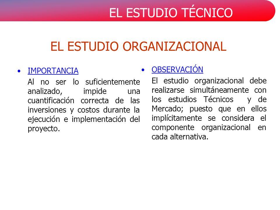 EL ESTUDIO ORGANIZACIONAL
