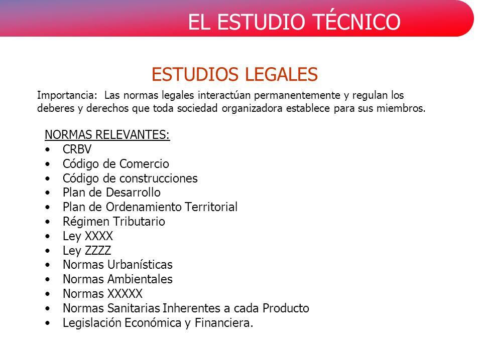 ESTUDIOS LEGALES NORMAS RELEVANTES: CRBV Código de Comercio