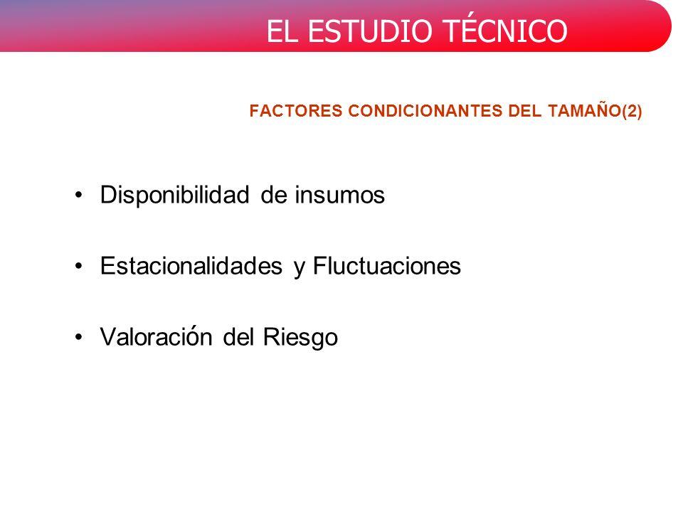 FACTORES CONDICIONANTES DEL TAMAÑO(2)