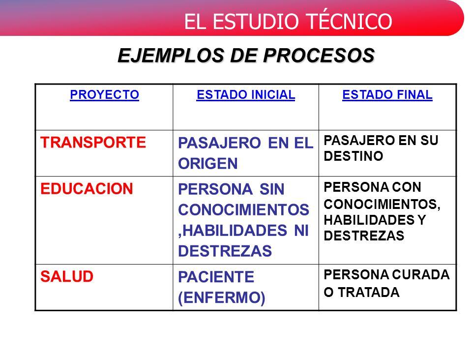EJEMPLOS DE PROCESOS TRANSPORTE PASAJERO EN EL ORIGEN EDUCACION