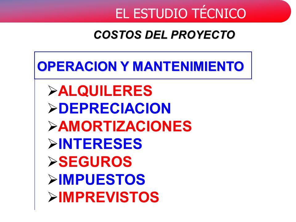 ALQUILERES DEPRECIACION AMORTIZACIONES INTERESES SEGUROS IMPUESTOS