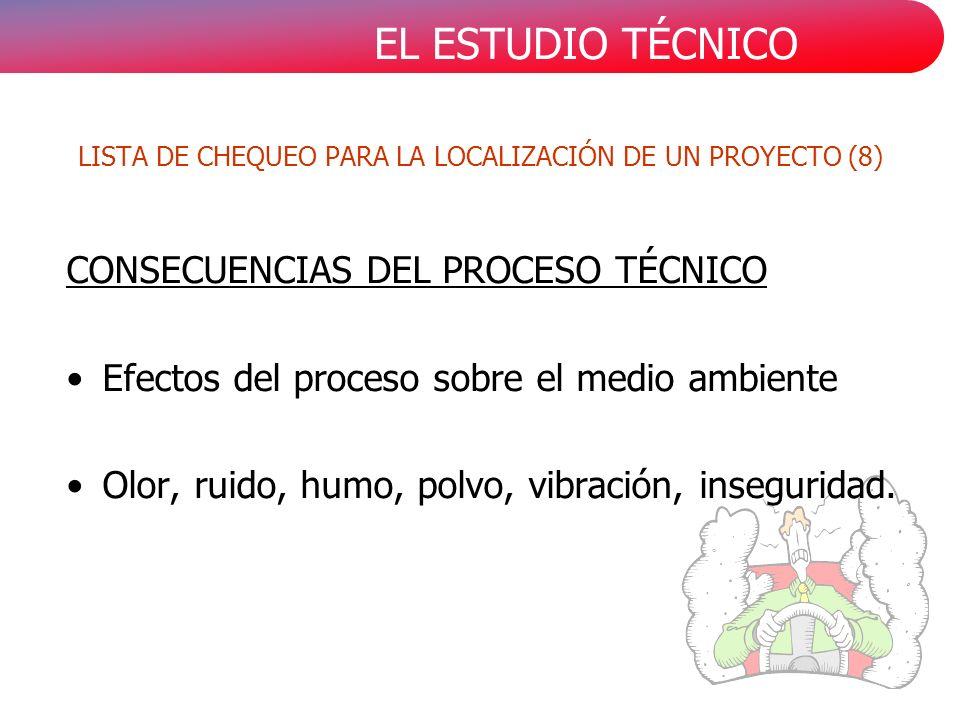 LISTA DE CHEQUEO PARA LA LOCALIZACIÓN DE UN PROYECTO (8)