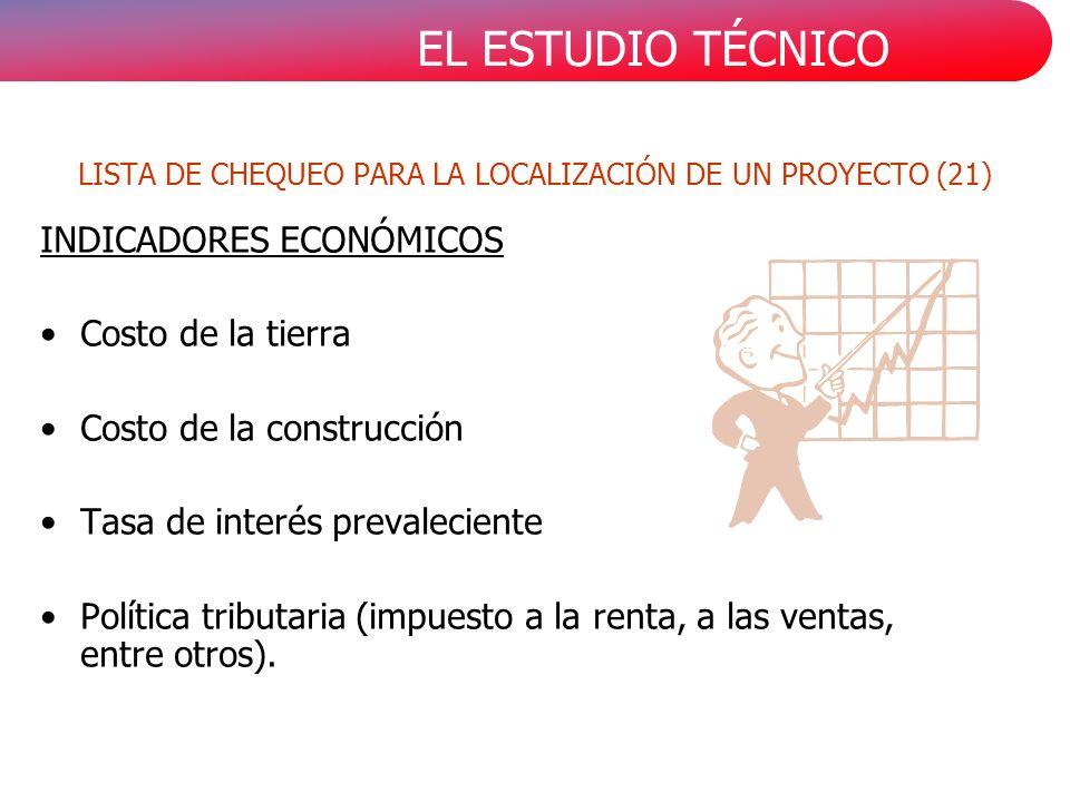LISTA DE CHEQUEO PARA LA LOCALIZACIÓN DE UN PROYECTO (21)