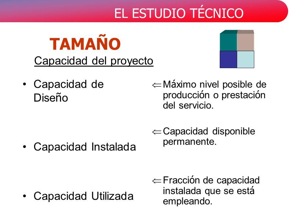 TAMAÑO Capacidad del proyecto Capacidad de Diseño Capacidad Instalada