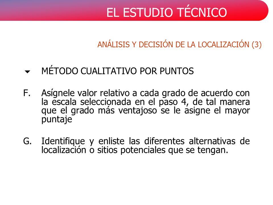 ANÁLISIS Y DECISIÓN DE LA LOCALIZACIÓN (3)