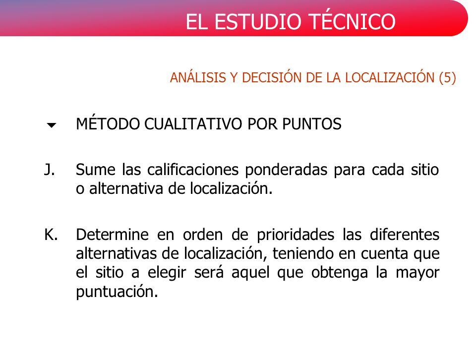 ANÁLISIS Y DECISIÓN DE LA LOCALIZACIÓN (5)