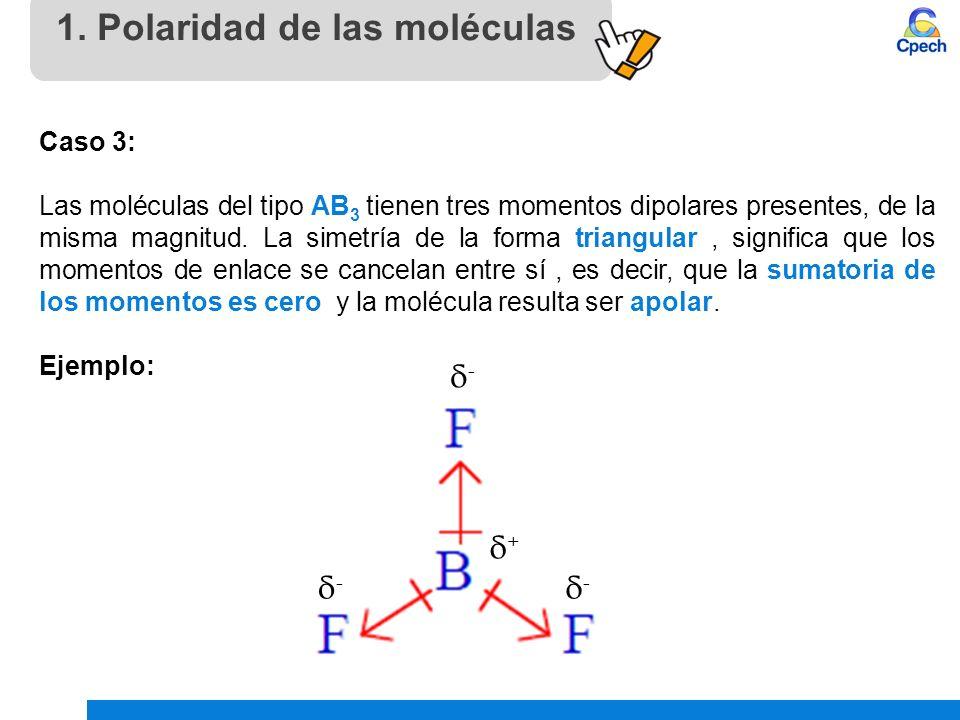 Polaridad de las mol culas y fuerzas intermoleculares for Que significa molecula