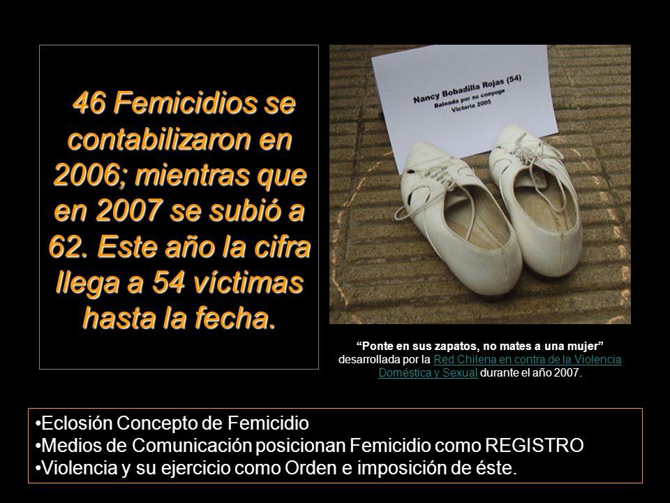 46 Femicidios se contabilizaron en 2006; mientras que en 2007 se subió a 62. Este año la cifra llega a 54 víctimas hasta la fecha.