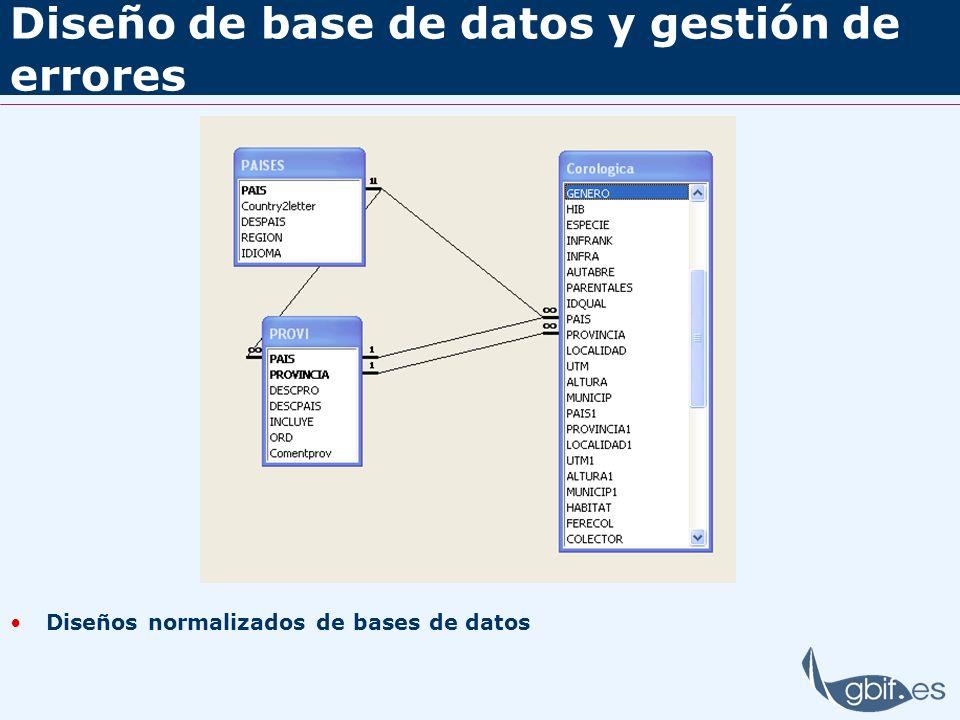 Diseño de base de datos y gestión de errores