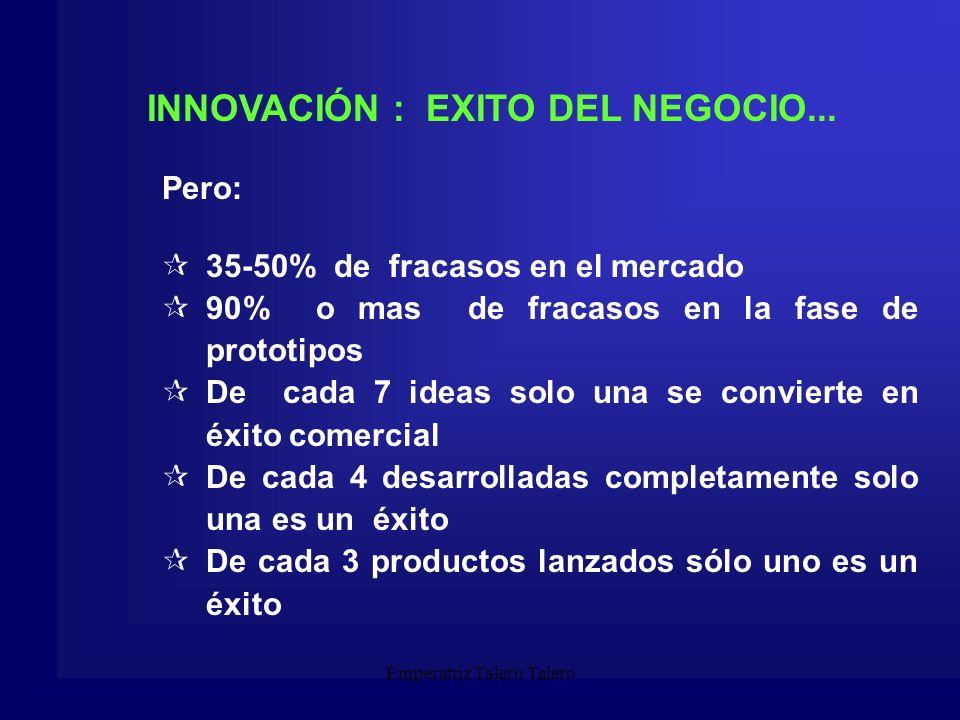 INNOVACIÓN : EXITO DEL NEGOCIO...