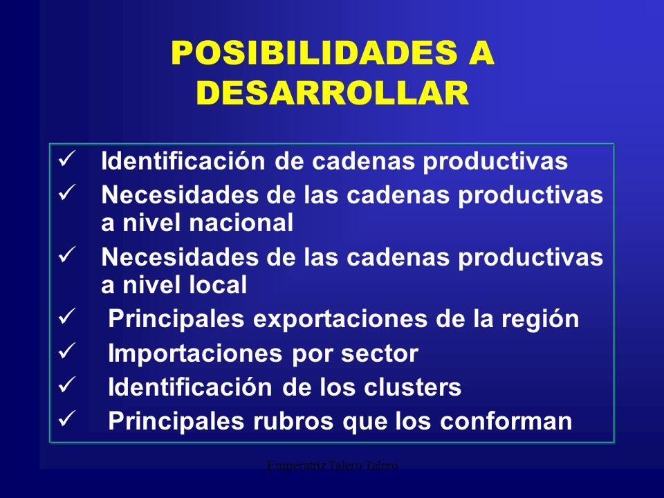 POSIBILIDADES A DESARROLLAR