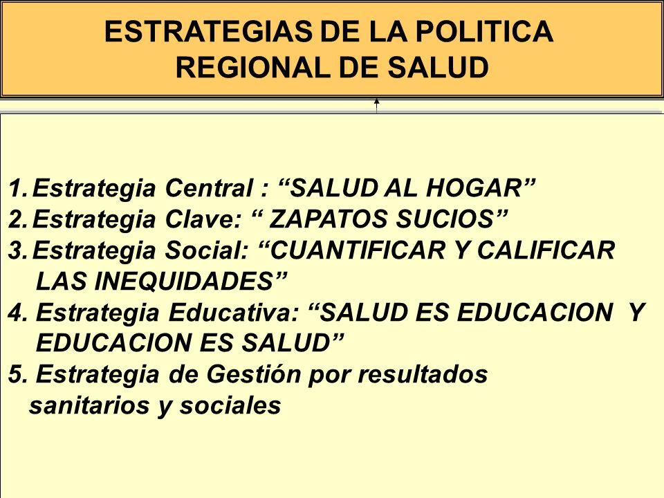 ESTRATEGIAS DE LA POLITICA