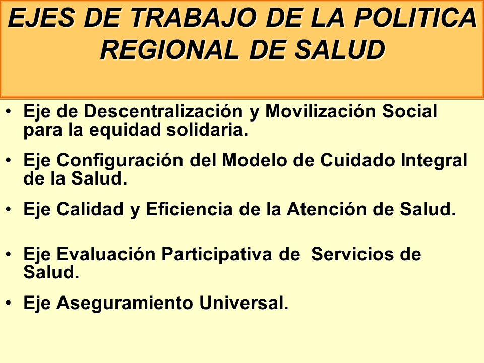 EJES DE TRABAJO DE LA POLITICA REGIONAL DE SALUD