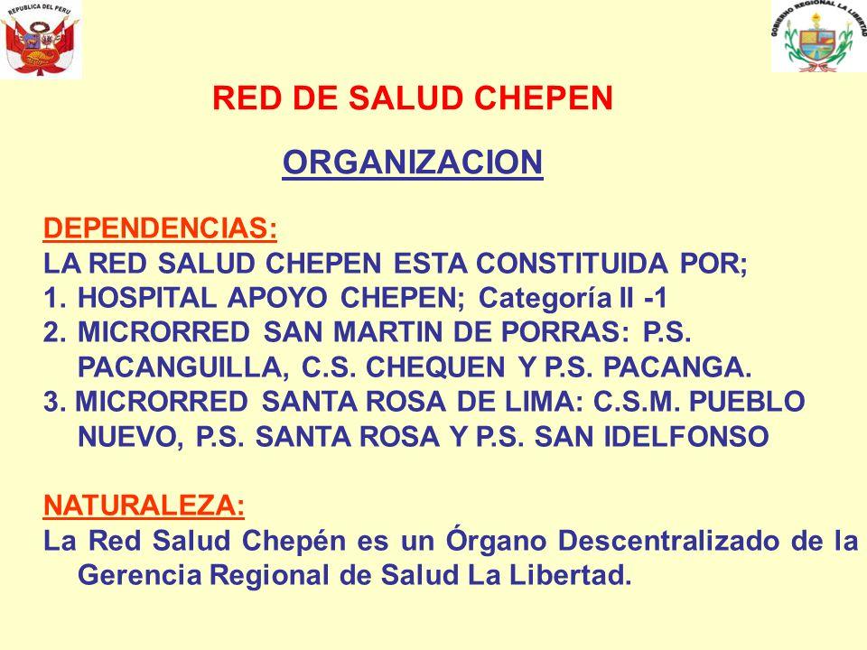 RED DE SALUD CHEPEN ORGANIZACION
