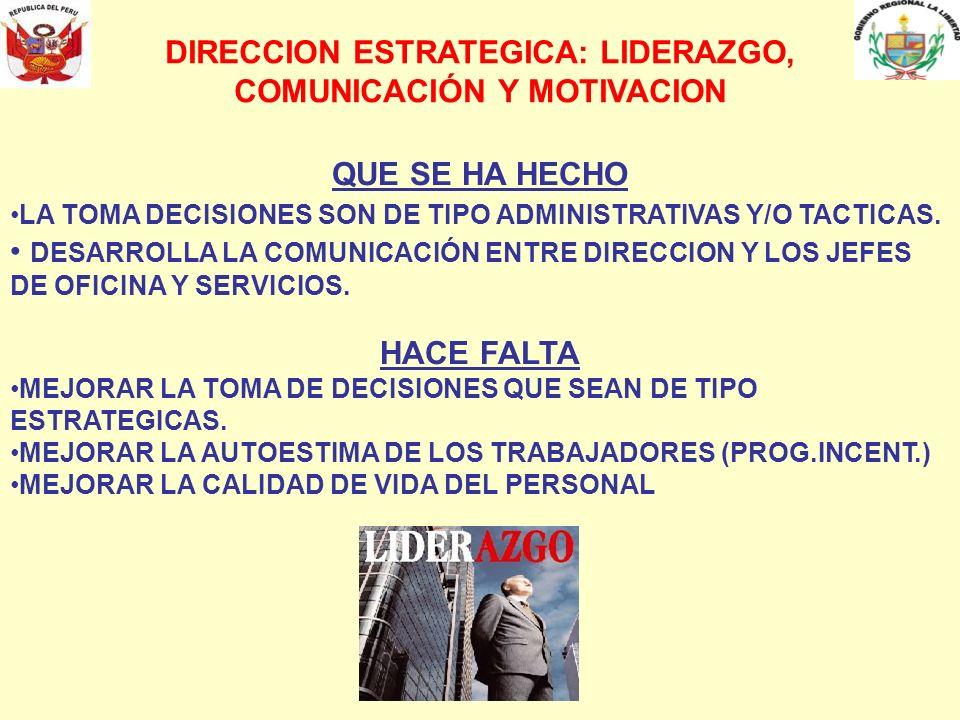 DIRECCION ESTRATEGICA: LIDERAZGO, COMUNICACIÓN Y MOTIVACION