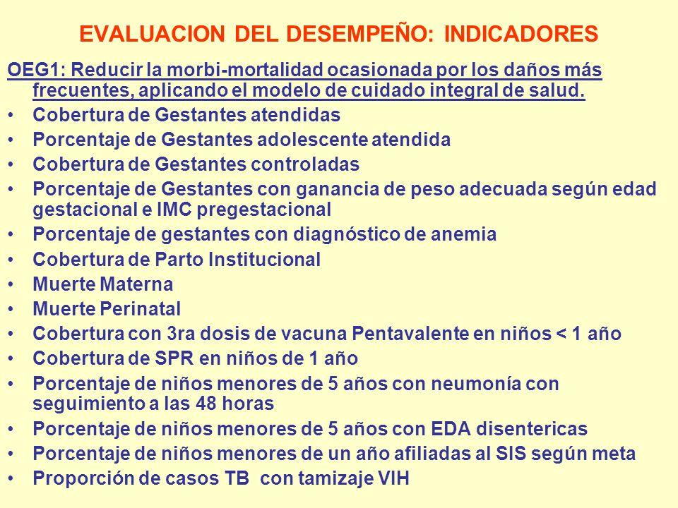 EVALUACION DEL DESEMPEÑO: INDICADORES