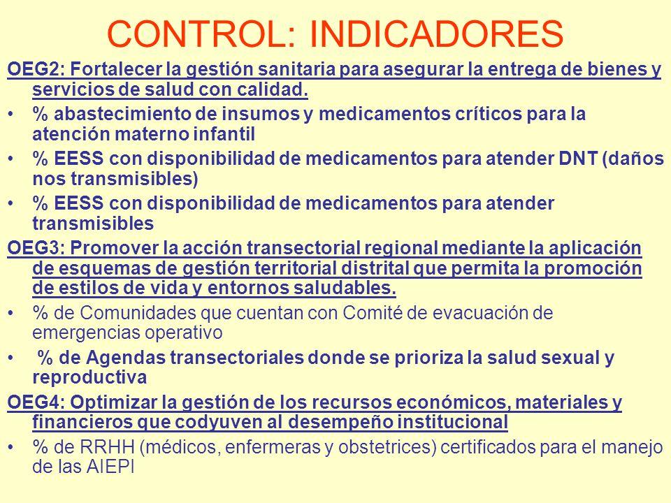 CONTROL: INDICADORES OEG2: Fortalecer la gestión sanitaria para asegurar la entrega de bienes y servicios de salud con calidad.