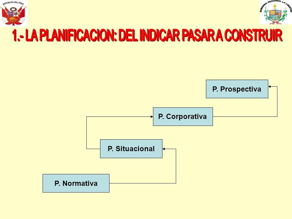 1.- LA PLANIFICACION: DEL INDICAR PASAR A CONSTRUIR