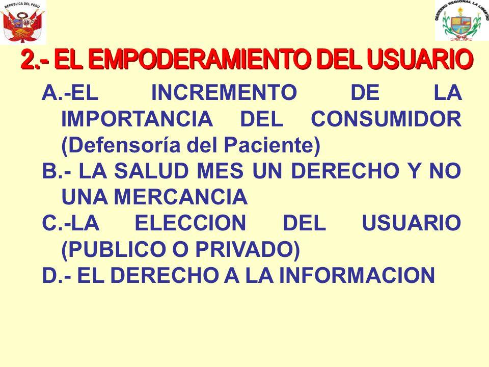 2.- EL EMPODERAMIENTO DEL USUARIO