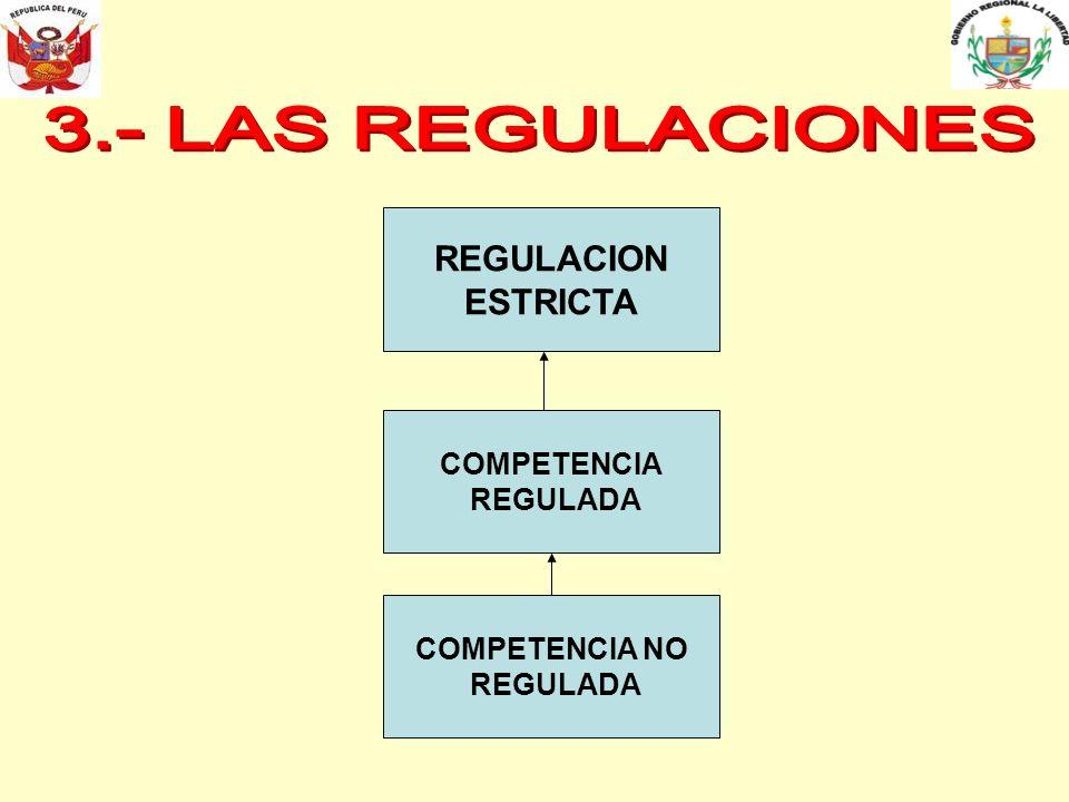 3.- LAS REGULACIONES REGULACION ESTRICTA COMPETENCIA REGULADA
