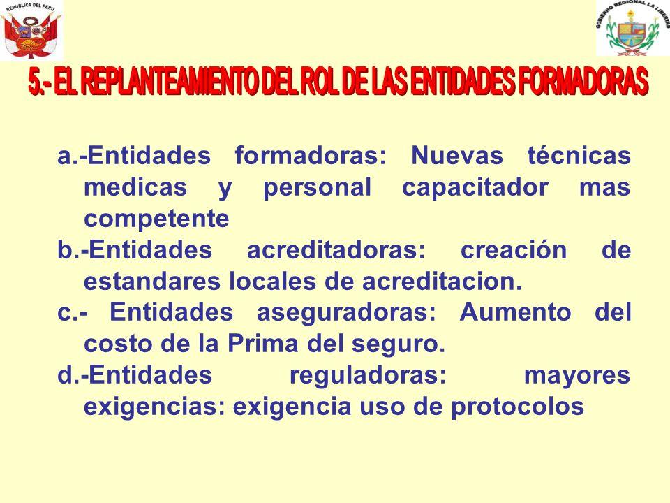 5.- EL REPLANTEAMIENTO DEL ROL DE LAS ENTIDADES FORMADORAS