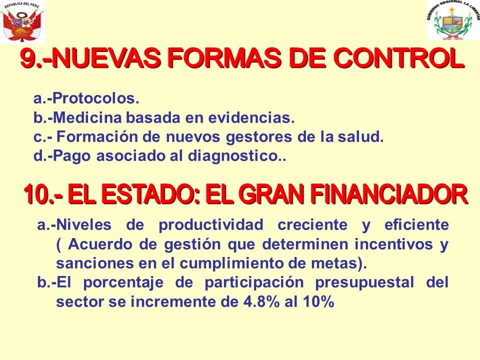 9.-NUEVAS FORMAS DE CONTROL