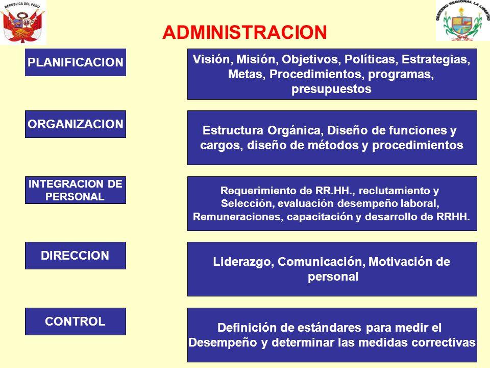 ADMINISTRACION Visión, Misión, Objetivos, Políticas, Estrategias,