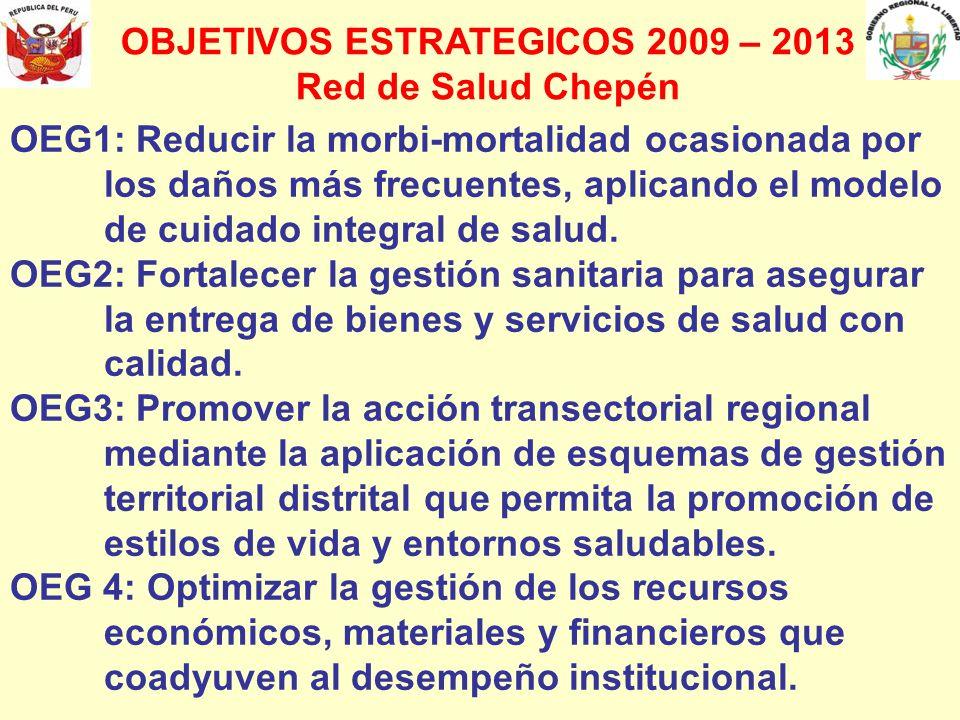 OBJETIVOS ESTRATEGICOS 2009 – 2013